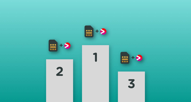 Podier med mobilabonnementer med Viaplay inkluderet