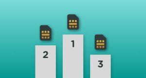 Bedste mobilabonnementer på podier