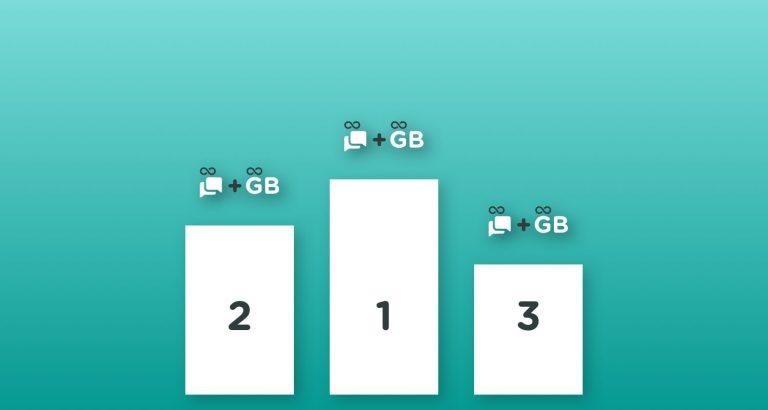Rangering af de bedste mobilabonnementer med fri tale og fri data
