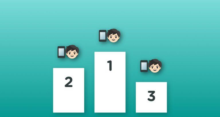 Podie med første, anden og tredje plads til de bedste mobilabonnementer til børn