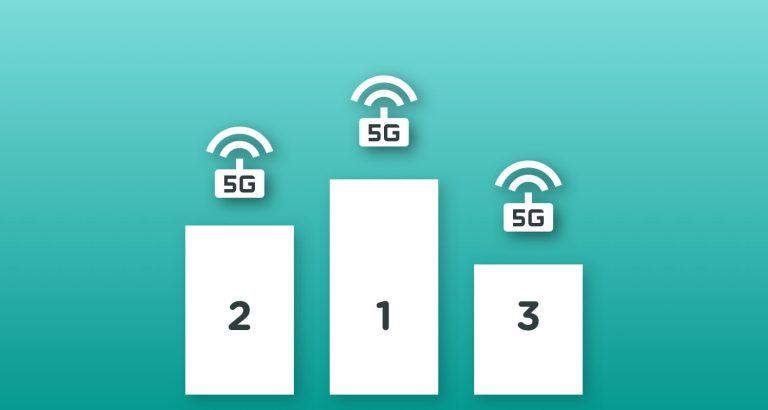 5G mobilt bredbånd abonnementer rangeret